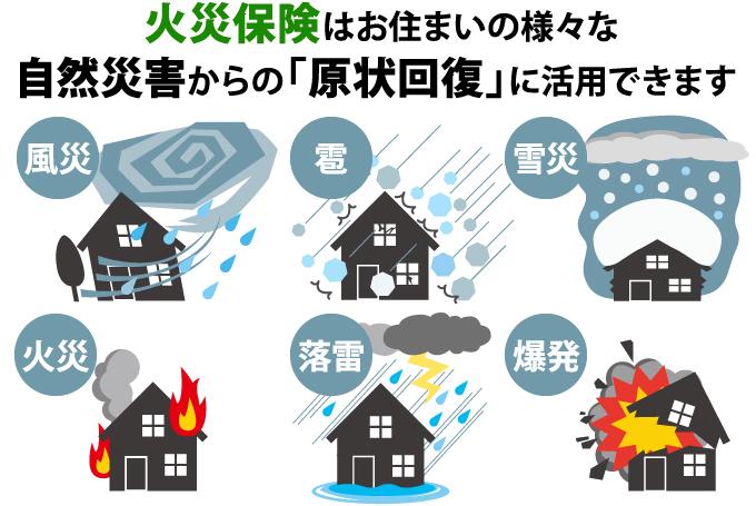 火災保険はお住まいの様々な自然災害からの原状回復に活用できます
