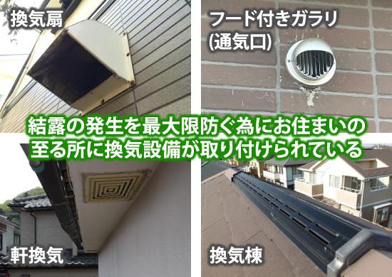 結露の発生を最大限防ぐ為にお住まいの至る所に換気設備が取り付けられている