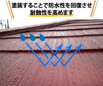 塗装することで防水性を回復させ耐食性を高めます