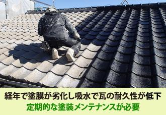 経年で塗膜が劣化し吸水で耐久性が低下した瓦