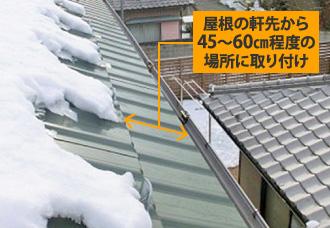 屋根の軒先から45~60cm程度の場所に取り付ける