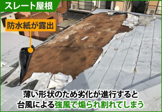 スレート屋根の台風による破損