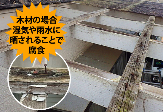 木材の場合湿気や雨水に晒されることで腐食