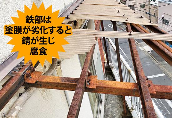 鉄部は塗膜が劣化すると錆が生じ腐食