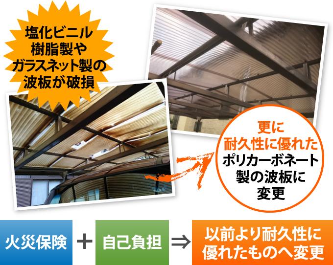 破損した屋根材も火災保険と自己負担で以前より耐久性の優れたものへ変更