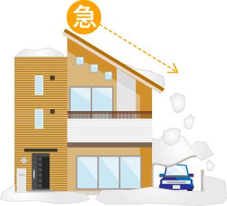 急勾配の屋根の場合雪止めを取り付けても性能を発揮できないケースがあります