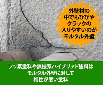 フッ素塗料や無機系ハイブリッド塗料は モルタル外壁に対して 相性が悪い塗料