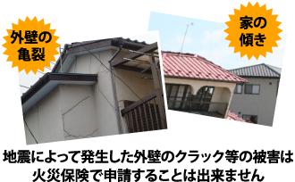 亀裂の入った外壁と傾いた家屋亀裂の入った外壁と傾いた家屋