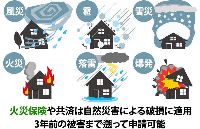 火災保険や共済は自然災害に適用