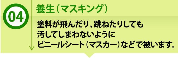 4養生(マスキング)