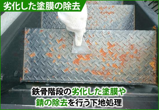 劣化した塗膜の除去