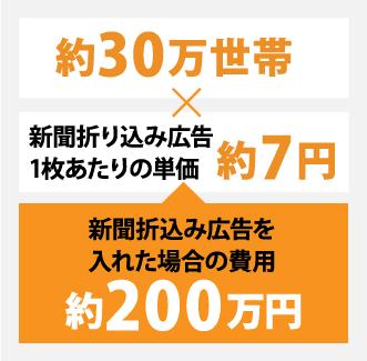 price_jup-23