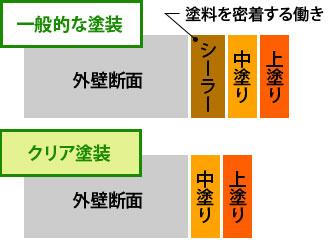 purotekutokuriya_jup-5