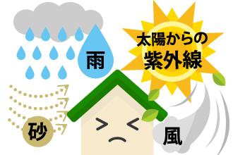 お住まいは風雨や紫外線から私たちの生活を守ってくれています