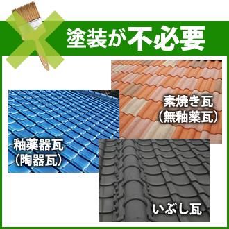塗装が不必要な瓦屋根